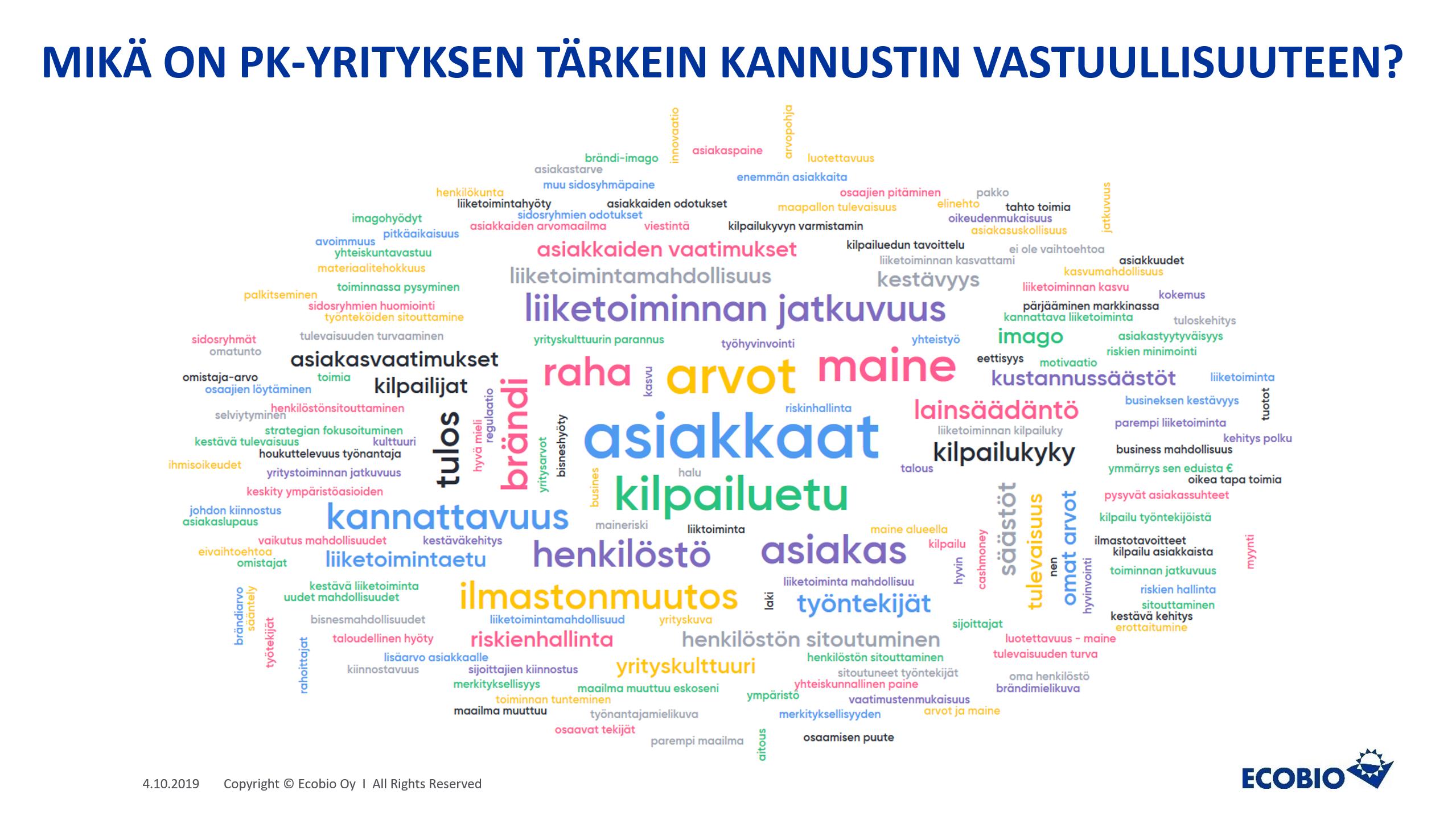 Vastuullisuus ja yritysvastuu Helsinki